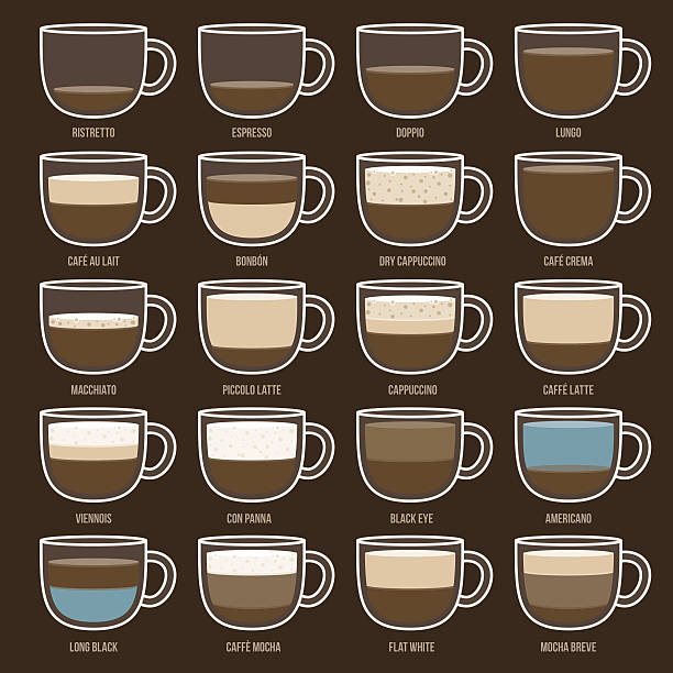 Coffee Ingredients Chart A chart showing 20 different ways to make popular coffees such as lattes, cappuccinos, flat whites, mochas, and so on. Diagrams show a mug in 3 dimensions with the different ingredients layered together. Download includes an AI10 EPS and a high resolution JPEG. espresso stock illustrations