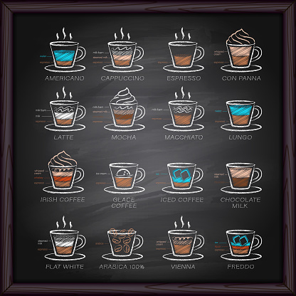 Coffee menu on chalkboard