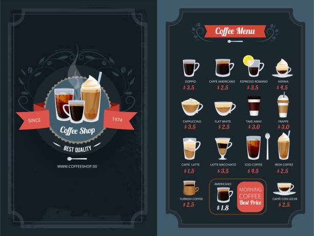 Coffee menu with different types. Cappuccino, macchiato, latte and others Coffee menu with different types. Cappuccino, macchiato, latte and others. Cappuccino and latte, coffee cup espresso and americano. Vector illustration irish coffee stock illustrations