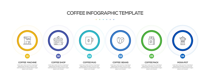 Coffee Related Process Infographic Template. Process Timeline Chart. Workflow Layout with Linear Icons