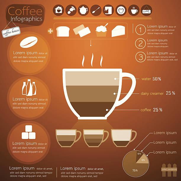kaffee-design.  vektor-illustration. - keks grafiken stock-grafiken, -clipart, -cartoons und -symbole
