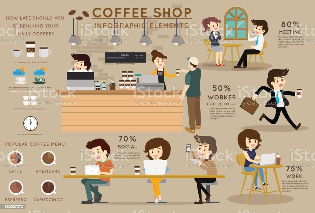 Coffee shop infographic element. Flat style and coffee shop story vector art illustration