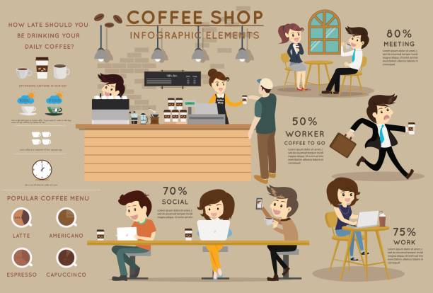 coffee shop infographic element. flat style and coffee shop story - barista stock illustrations, clip art, cartoons, & icons