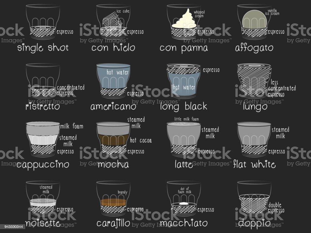 coffee shop menu stock vector art & more images of art 943330344