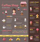 Coffee Shop - info poster, brochure cover template layout with flat design icons, other infographic elements and filler text