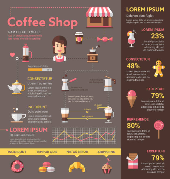 coffee shop - poster, brochure cover template - barista stock illustrations, clip art, cartoons, & icons