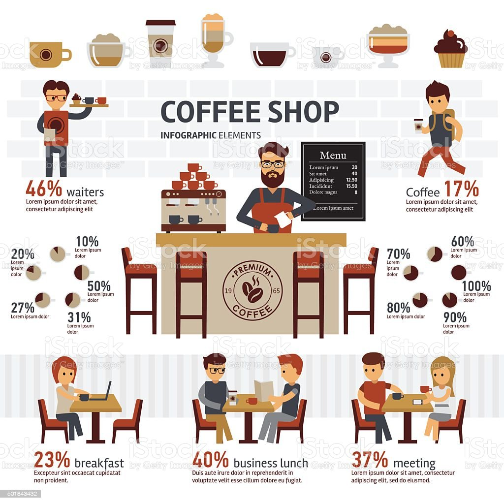 Coffee shop vector art illustration