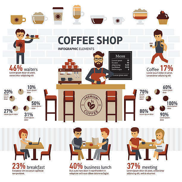 coffee shop - barista stock illustrations, clip art, cartoons, & icons
