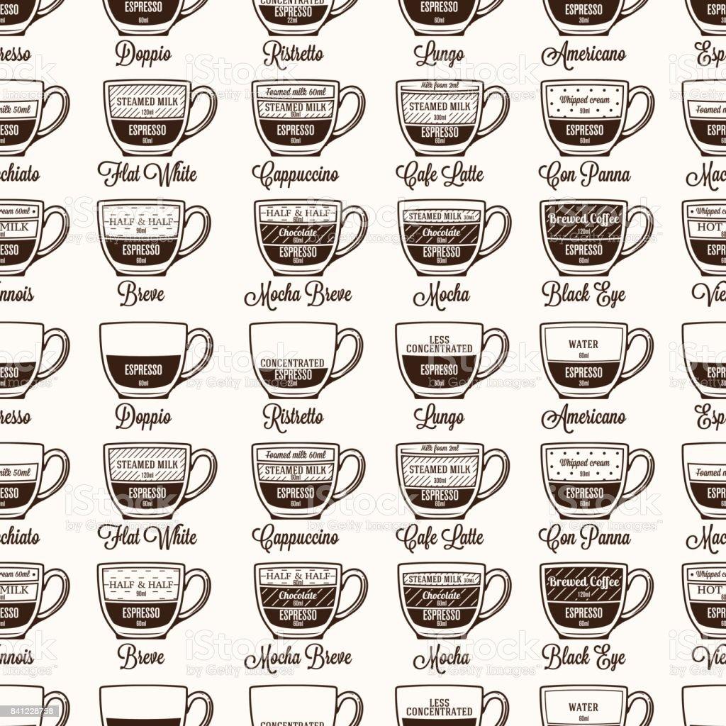 Tipo de café receta de patrones sin fisuras, fondo vectorial infografía - ilustración de arte vectorial