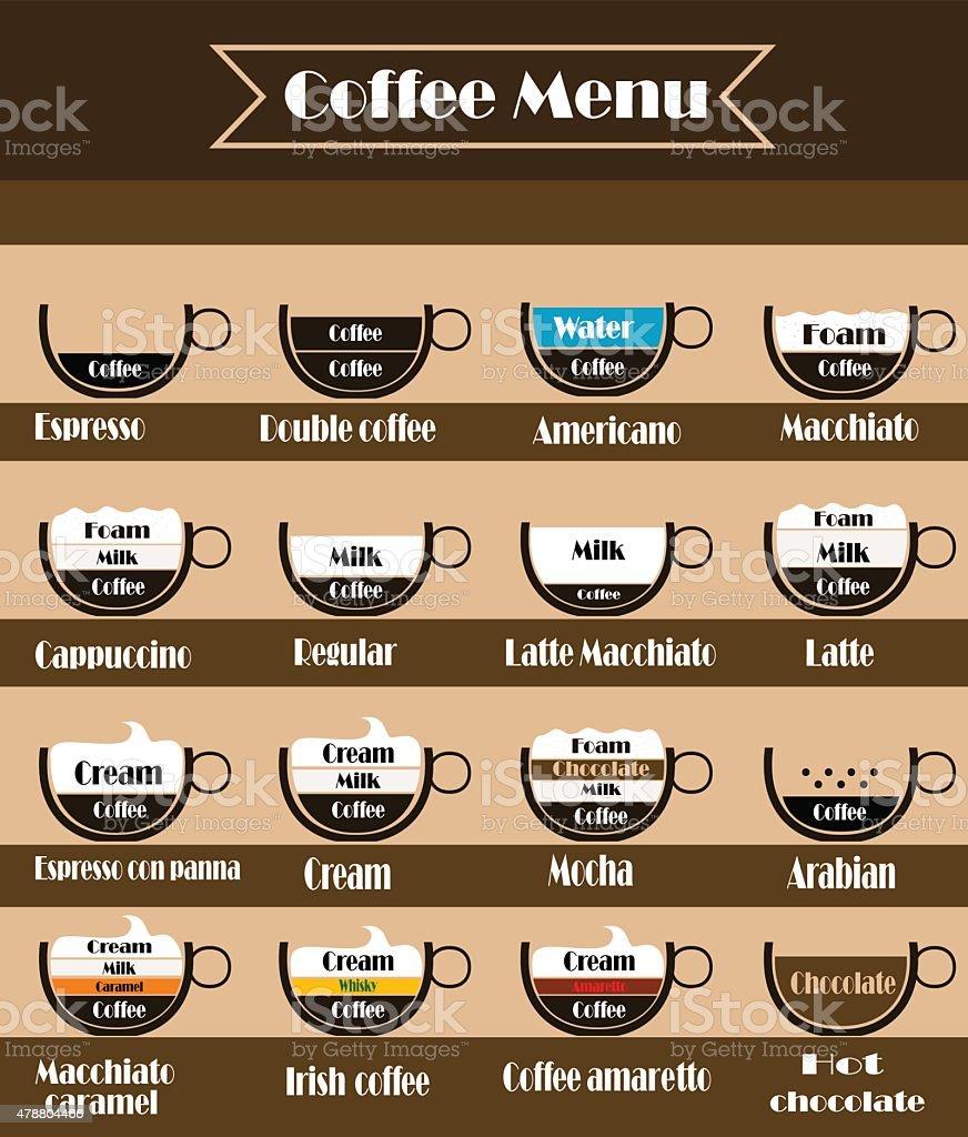 Coffee vector icon set menu. vector art illustration
