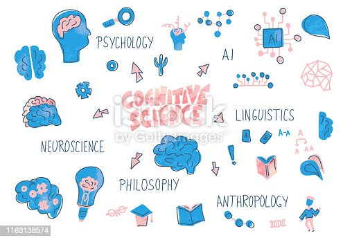 Cognitive science concept. Set of vector elements and lettering.