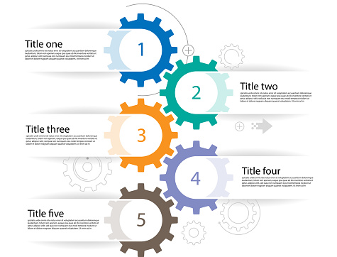 cogs infographics