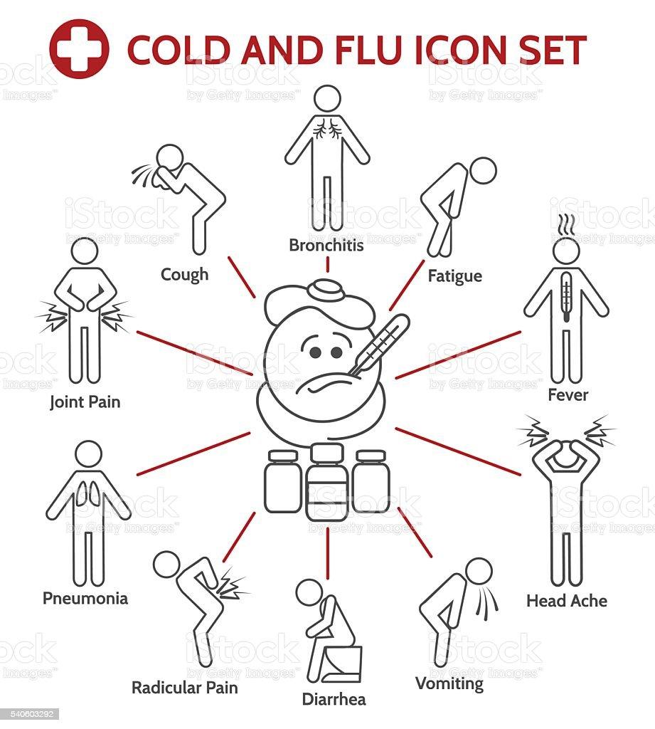 Ilustración de Resfriado Y Gripe Iconos y más banco de imágenes de ...
