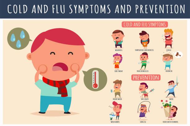ilustraciones, imágenes clip art, dibujos animados e iconos de stock de prevención y síntomas de resfriado y la gripe. vector de dibujos animados plano infografía de dolor de garganta, secreción nasal y tos en los niños. ilustración de las diferentes etapas de la enfermedad y la protección de él. - flu