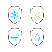 Cold, sun, wind, water protection signs