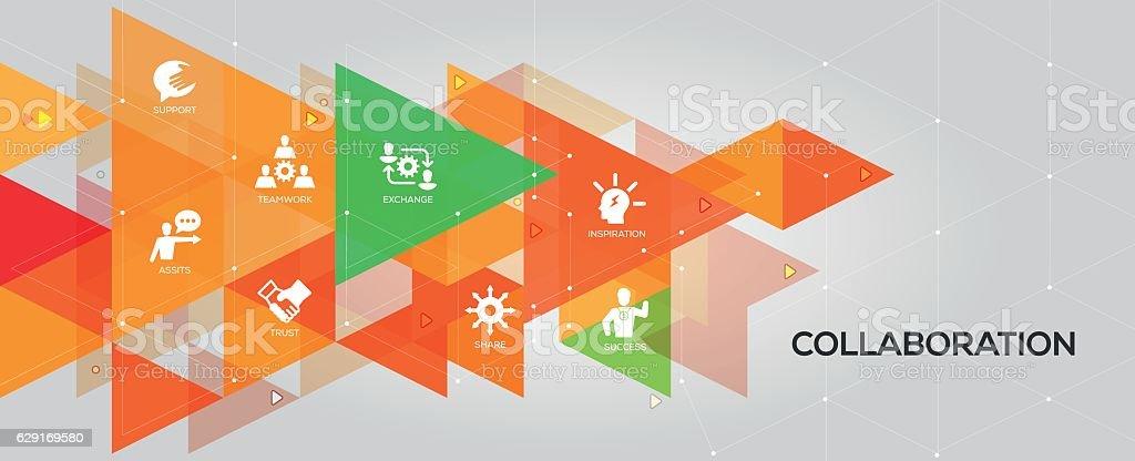 Collaboration banner and icons – Vektorgrafik