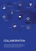 Collaboration. Brochure Template Layout, Cover Design