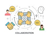 Collaboration Concept with icons