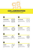 Collaboration Infographic Design Template