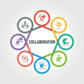 Collaboration infographic with 8 steps, parts, options