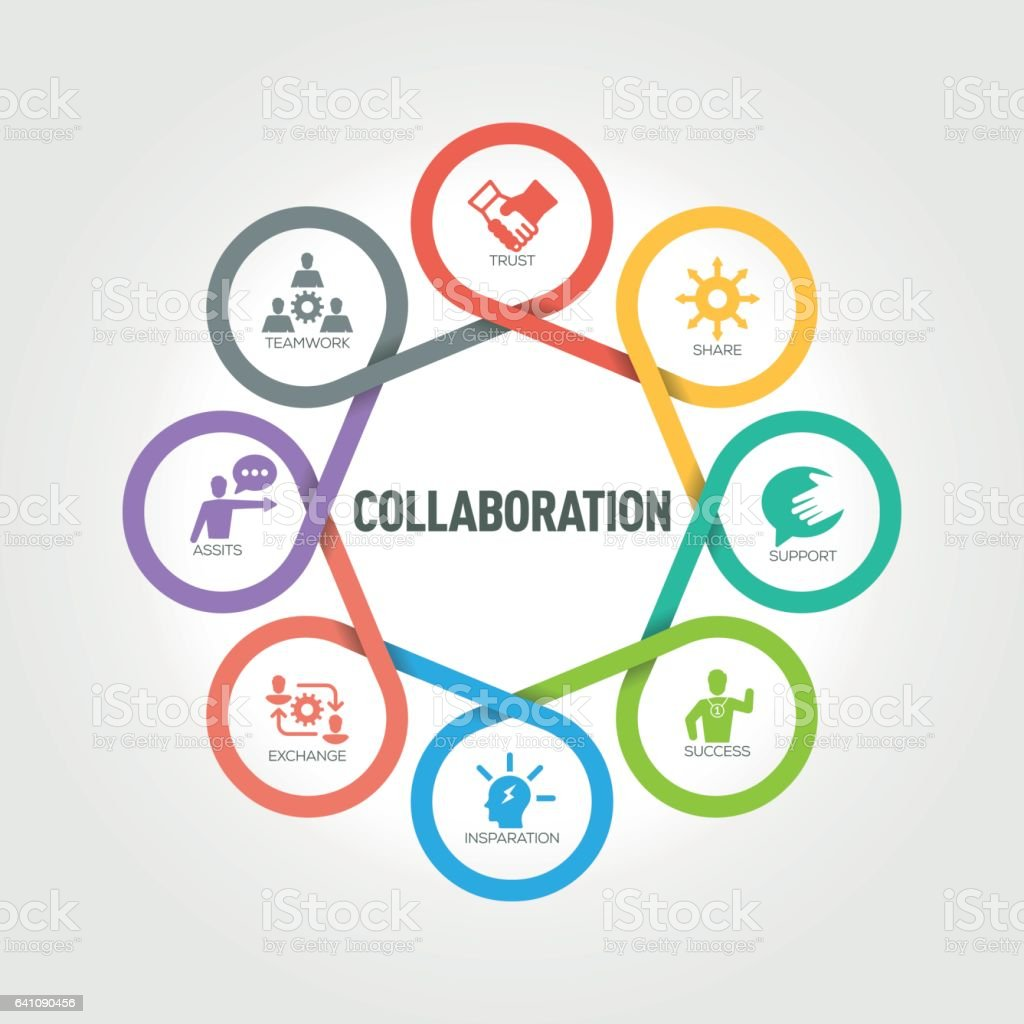 Collaboration infographic with 8 steps, parts, options vector art illustration