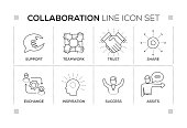 Collaboration chart with keywords and monochrome line icons
