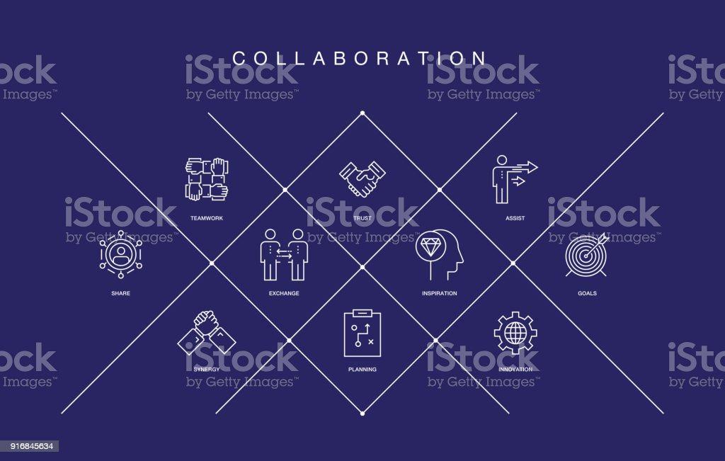 Collaboration Line Icons vector art illustration