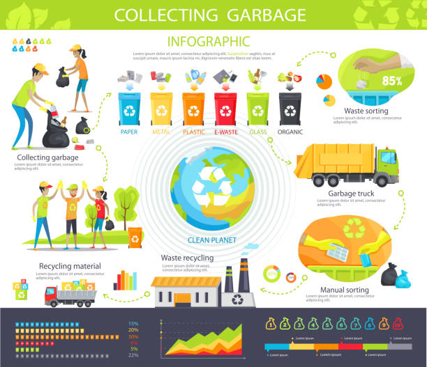 illustrazioni stock, clip art, cartoni animati e icone di tendenza di collecting garbage infographic poster with steps - glass world