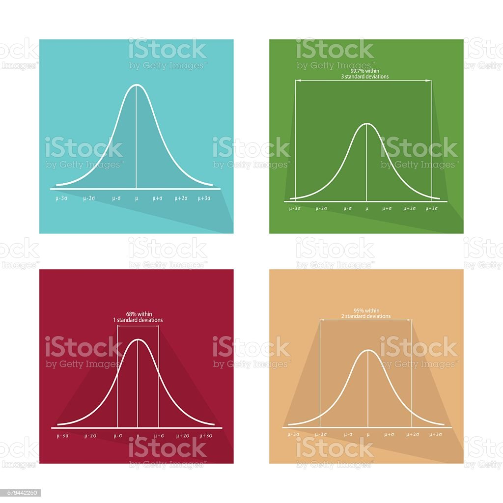 Collection of 4 Normal Distribution Curve Icons vector art illustration