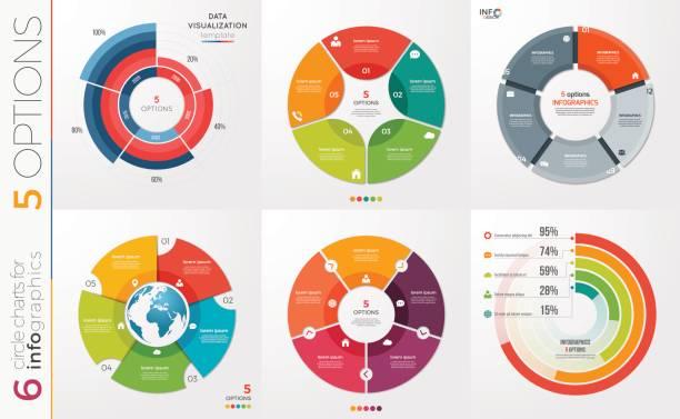 kolekcja 6 szablonów wykresów wektorowych dla infografik z 5 opcjami. - część stock illustrations