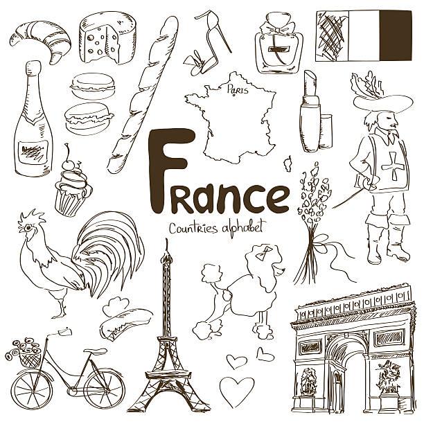 フランスのアイコンのコレクション - フランス料理点のイラスト素材/クリップアート素材/マンガ素材/アイコン素材