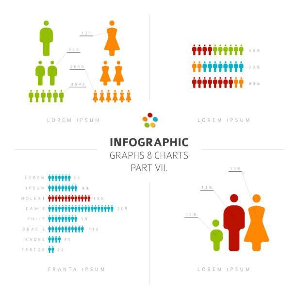ilustraciones, imágenes clip art, dibujos animados e iconos de stock de colección de elementos de infografía personas - infografías demográficas