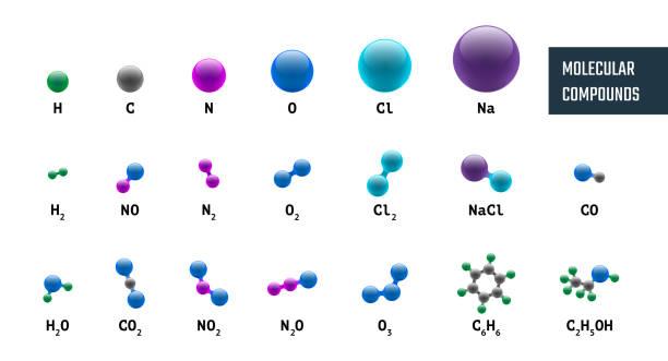 sammlung molekularchemischer modelle kombinationen aus wasserstoff-sauerstoff-natriumkohlenstoffstickstoff und chlor. vektormoleküle illustration isoliert auf weißem hintergrund - sauerstoff stock-grafiken, -clipart, -cartoons und -symbole