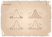 Collection of Normal Distribution Diagram on Old Paper Background