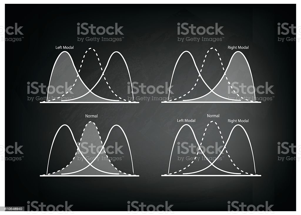 Collection of Positve and Negative Distribution Curve on Chalkboard vector art illustration