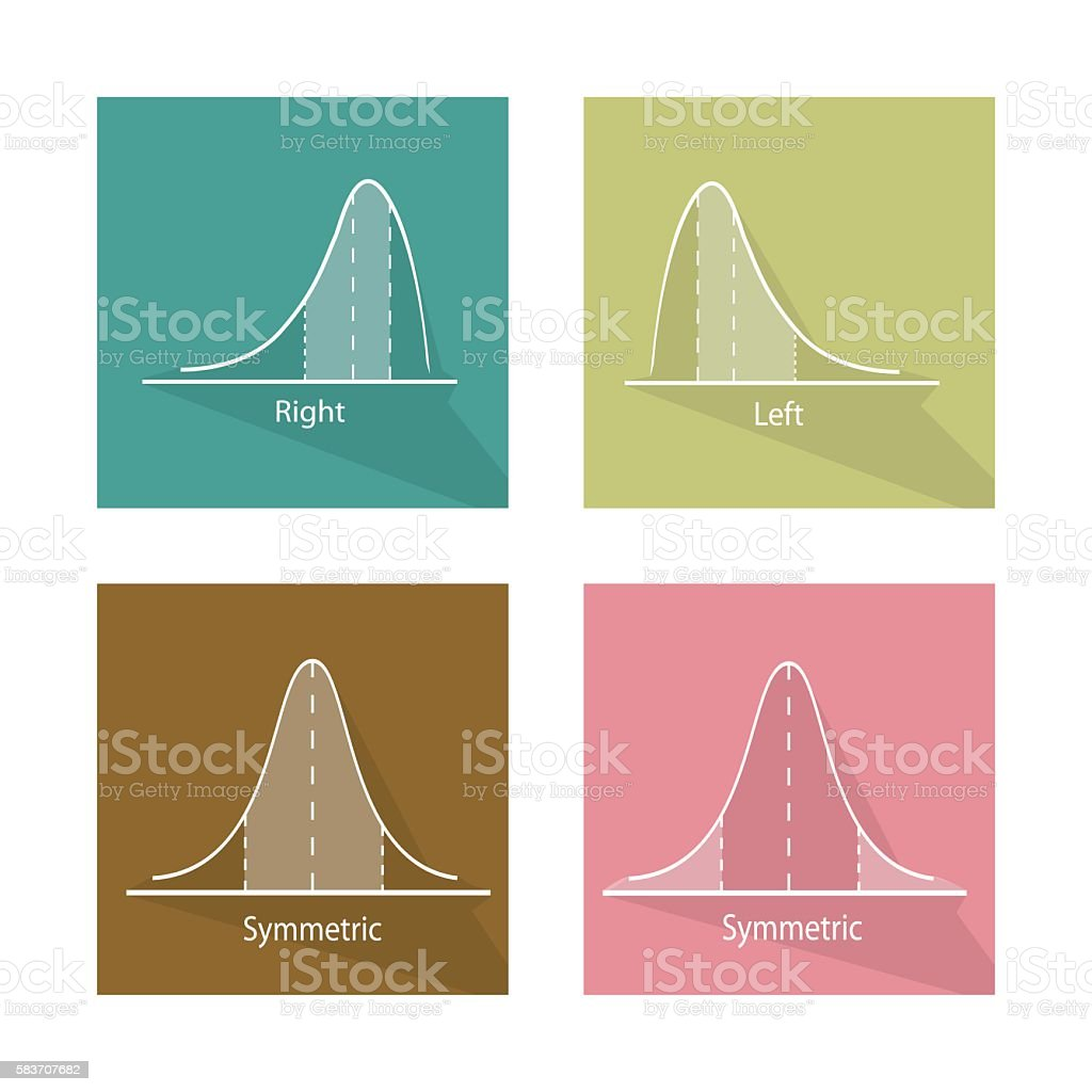 Collection of Positve and Negative Distribution Curve vector art illustration