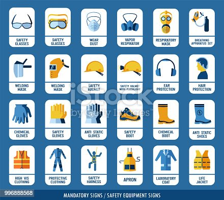 Set of safety and health protection signs. Mandatory construction and industry signs. Protection on work.