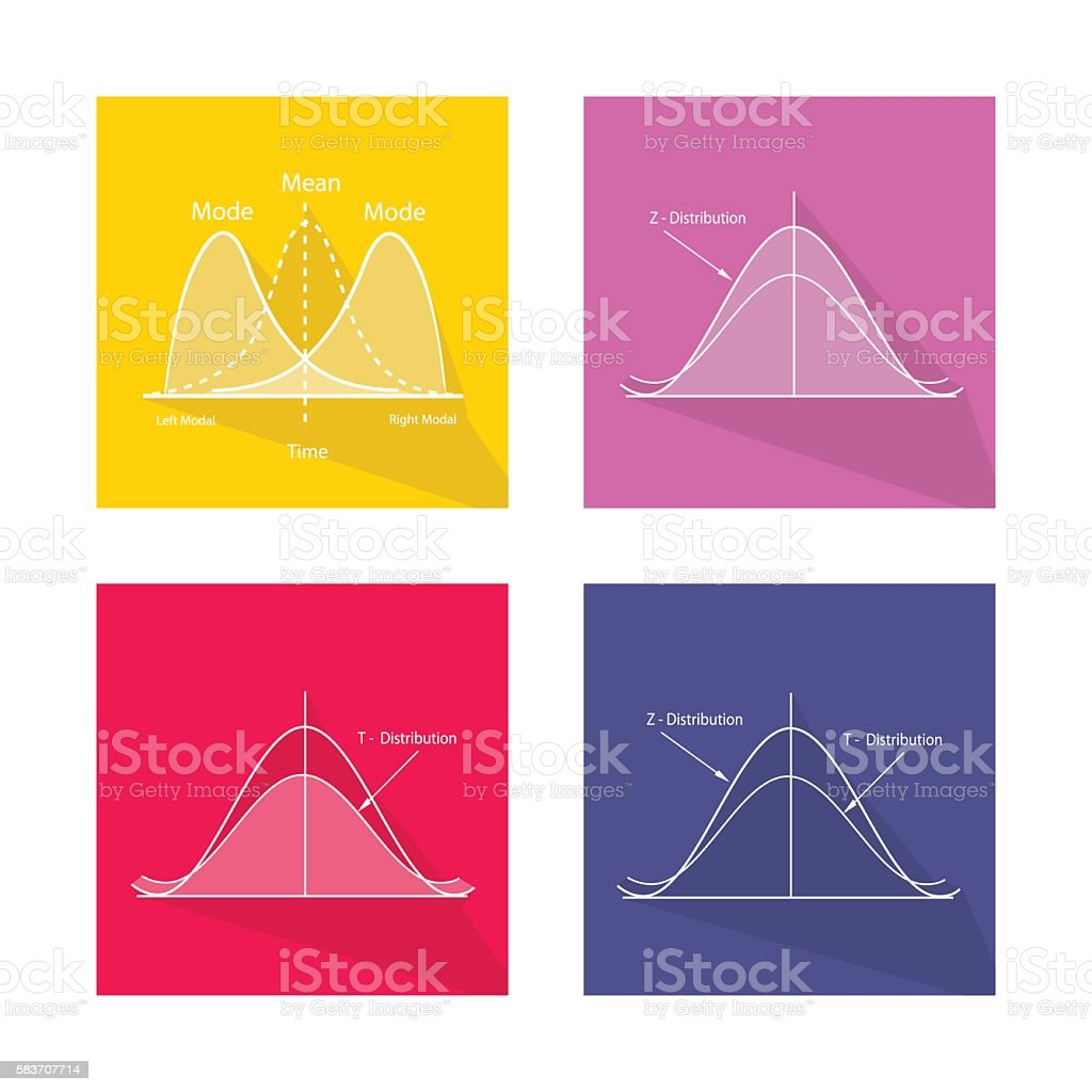 Collection of Standard Normal Distribution Curve Chart vector art illustration