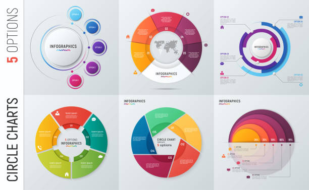 Collection of vector circle chart infographic templates for presentations, advertising, layouts, annual reports. 5 options, steps, parts. vector art illustration