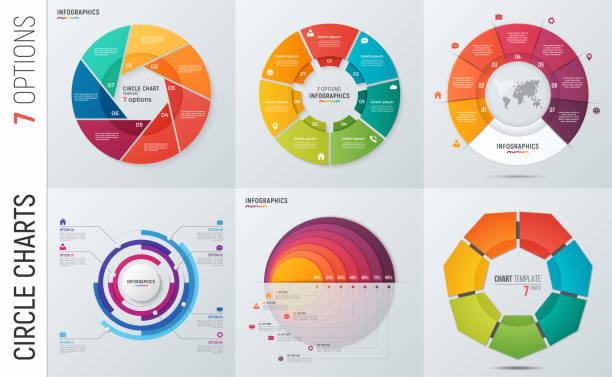 collection of vector circle chart infographic templates for presentations, advertising, layouts, annual reports. 7 options, steps, parts. - infographics stock illustrations, clip art, cartoons, & icons