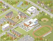 A richly detailed illustration of a college campus from above, including educational buildings, residences, dormitories, athletic fields, library, parking and green space. Isometric vector drawing is of a fictional university or other learning institution.