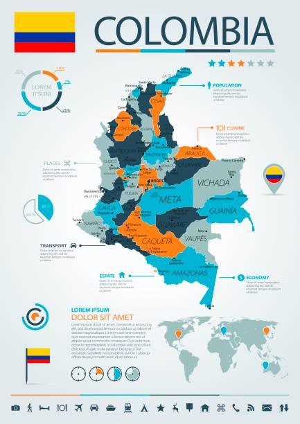 12 - kolumbien - blau-orange infografik 10 - cartagena stock-grafiken, -clipart, -cartoons und -symbole