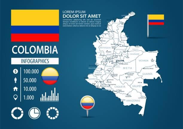 39 - kolumbien - dunkle murena bg infographic q10 - bucaramanga stock-grafiken, -clipart, -cartoons und -symbole