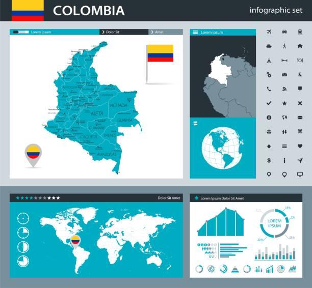 35 - kolumbien - grau murena infografik q10 - bucaramanga stock-grafiken, -clipart, -cartoons und -symbole