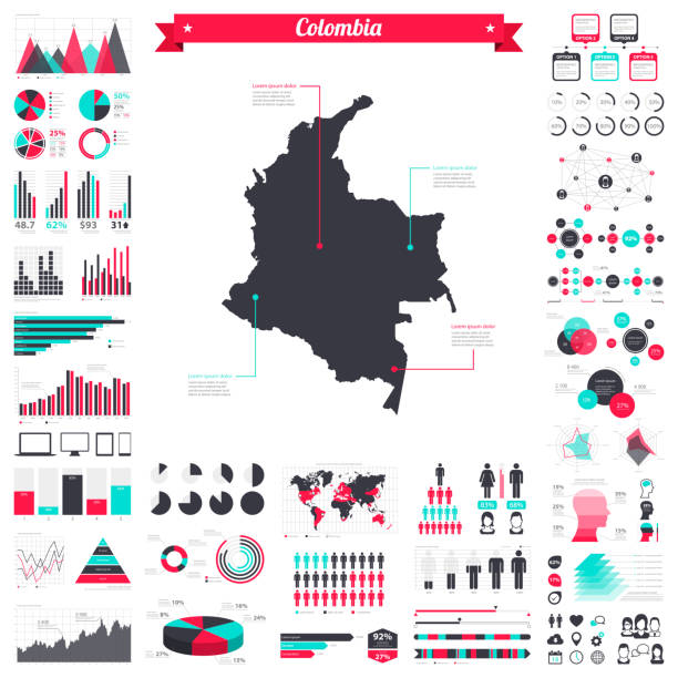 stockillustraties, clipart, cartoons en iconen met colombia-kaart met infographic elementen - grote creatieve afbeeldingenset - colombia land