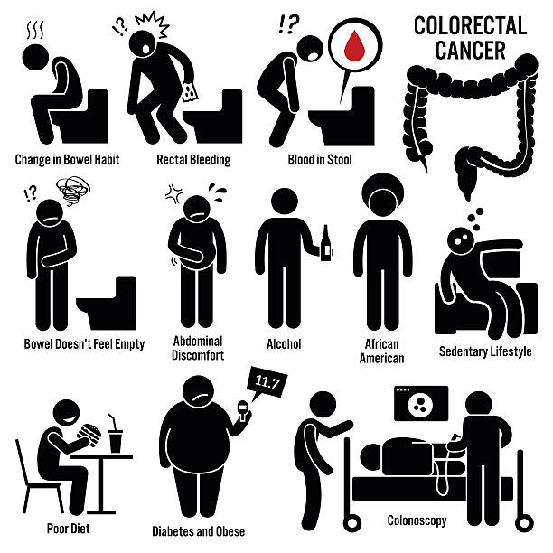 Colon Rectal Colorectal Cancer Illustrations Set of illustrations for colon and rectal colorectal cancer disease which include the symptoms, causes, risk factors, and the diagnosis for the illness. cancer illness stock illustrations