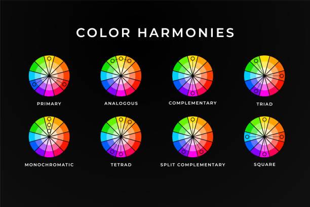 illustrazioni stock, clip art, cartoni animati e icone di tendenza di color harmonies memo design. colour wheel with mixing information assistance. - huế
