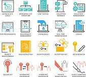Color Icons set of Web Programming and Security