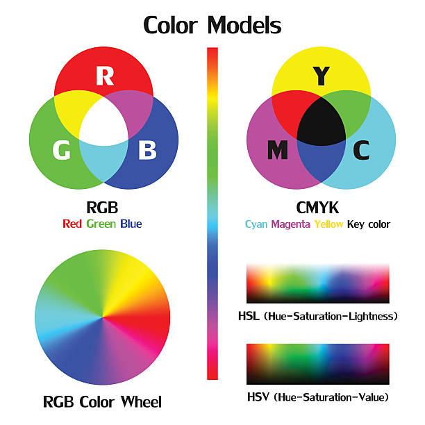 illustrazioni stock, clip art, cartoni animati e icone di tendenza di colore i modelli - cmyk