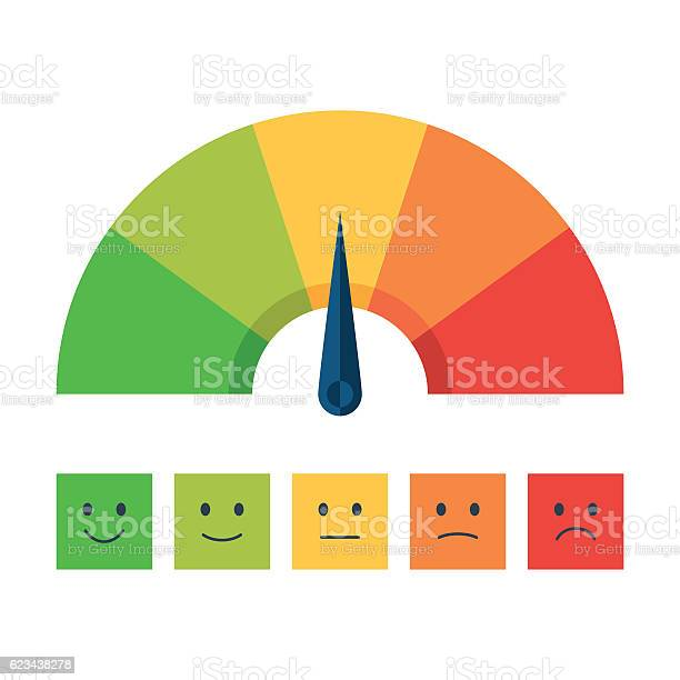 Color scale with arrow from red to green and the scale of emotions. The measuring device icon: sign tachometer, speedometer, indicators. Vector illustration in flat style isolated on white background